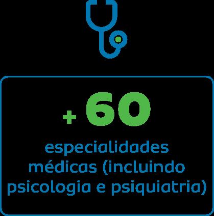 DRC 60 Especialidades